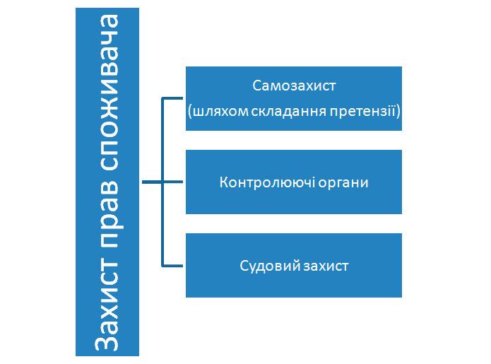 kanon-ks-ua-blog-img-5