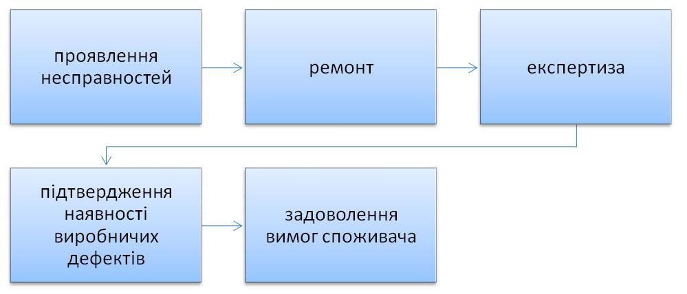 kanon-ks-ua-blog-img-7